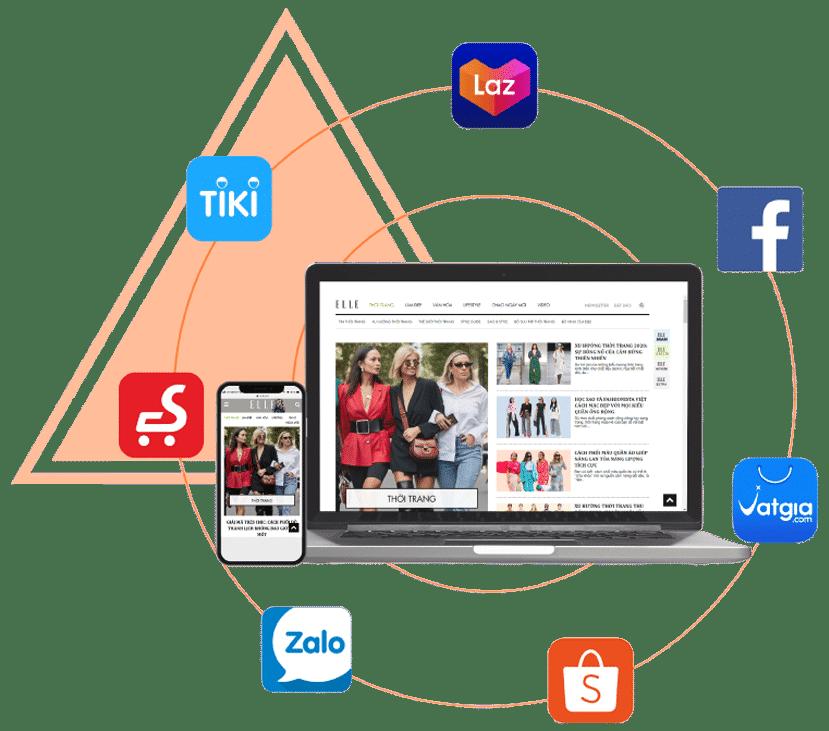 website bán hàng đa kênh