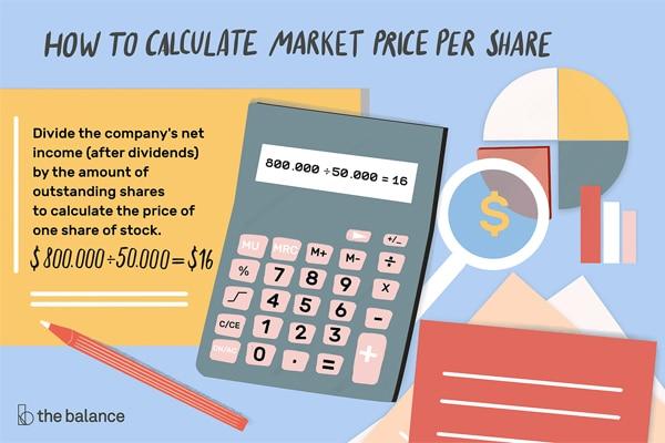 giá sản phẩm